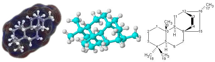 Различные представления молекул