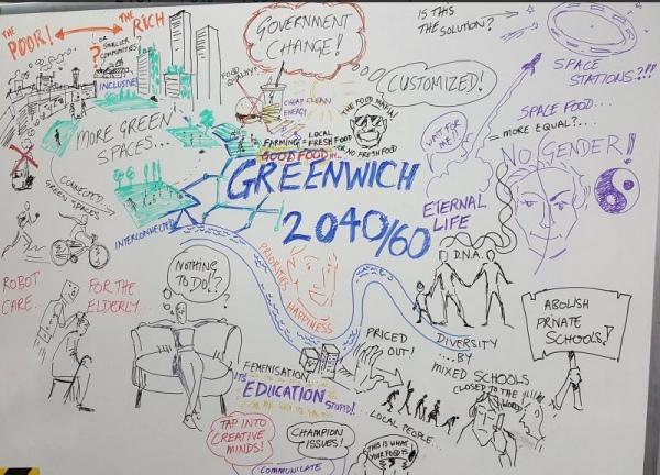 Гринвич стал для общин лучшим местом Лондона