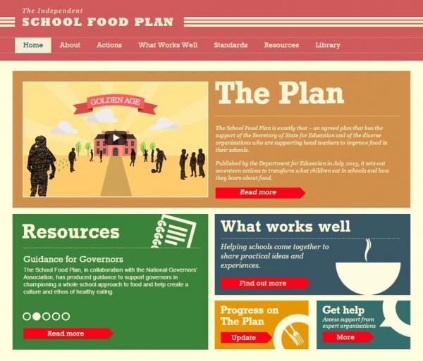 План оздоровления пищевого рациона в школе.