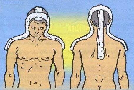 иммобилизция шинами крамера при повреждении шейного отдела позвоночника