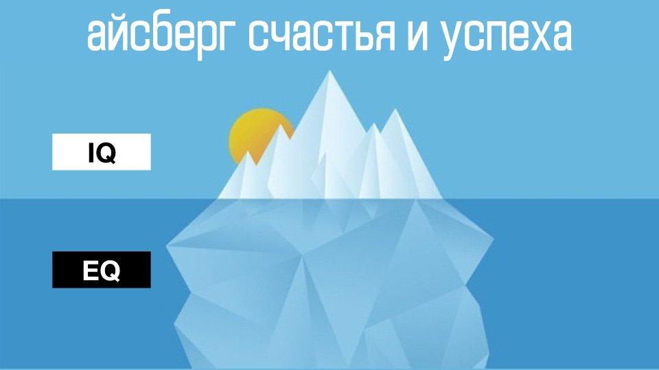 Айсберг счастья и успеха