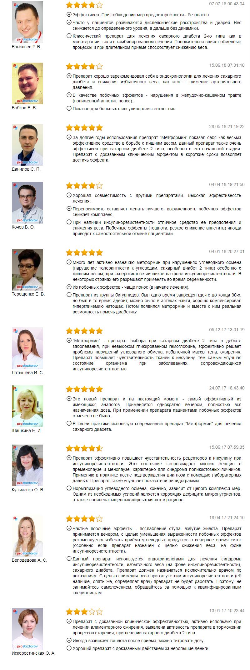 Отзывы врачей о метформине