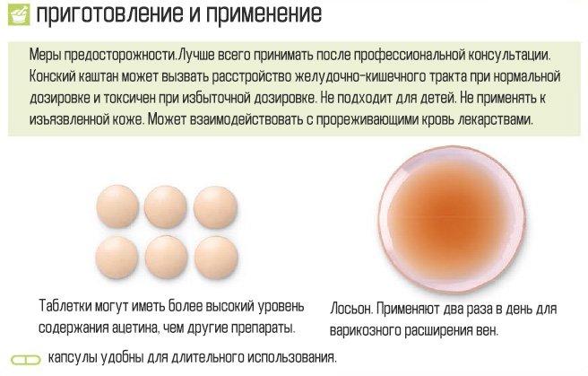 Приготовлене и применение конского каштана