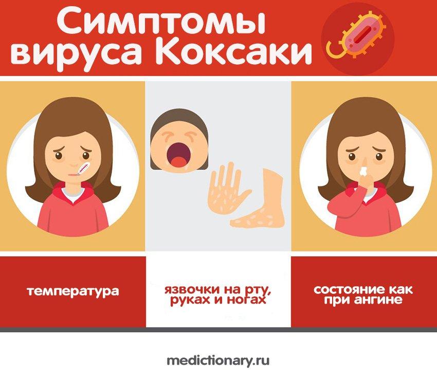Симтомы вируса Коксаки - инфографика