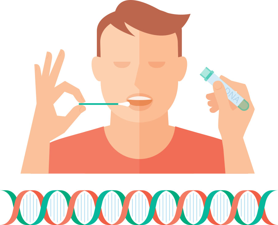домашний генетический тест
