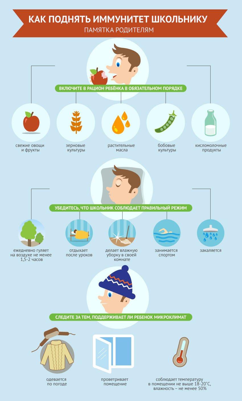 как повысить ребенку иммунитет