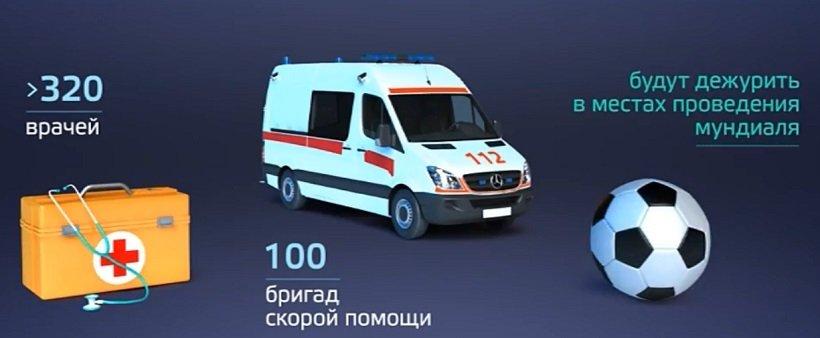 готовность медиков к чм по футболу в москве 2018 инфографика