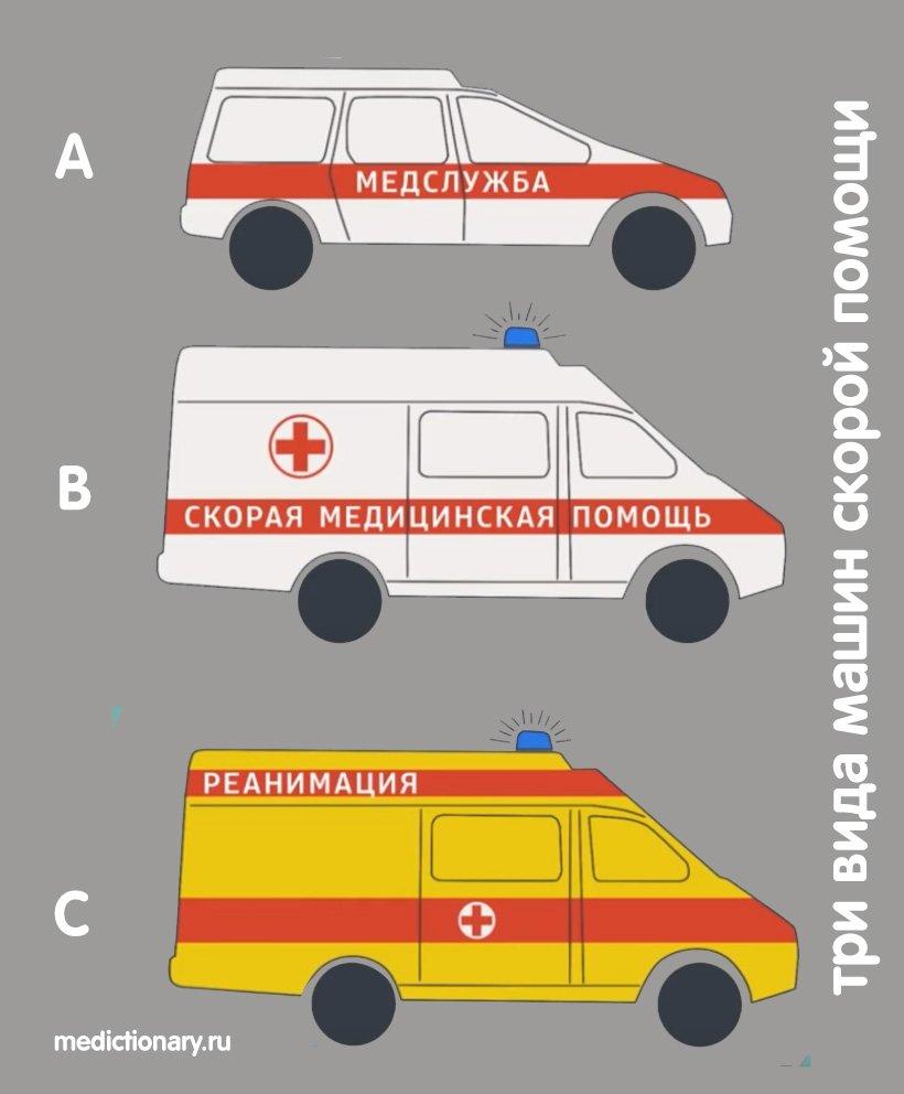 три вида машин скорой помощи